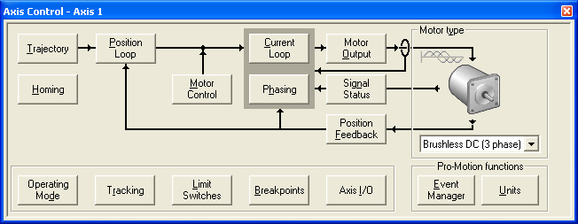 Pro-Motion Multi-axis Control Panel