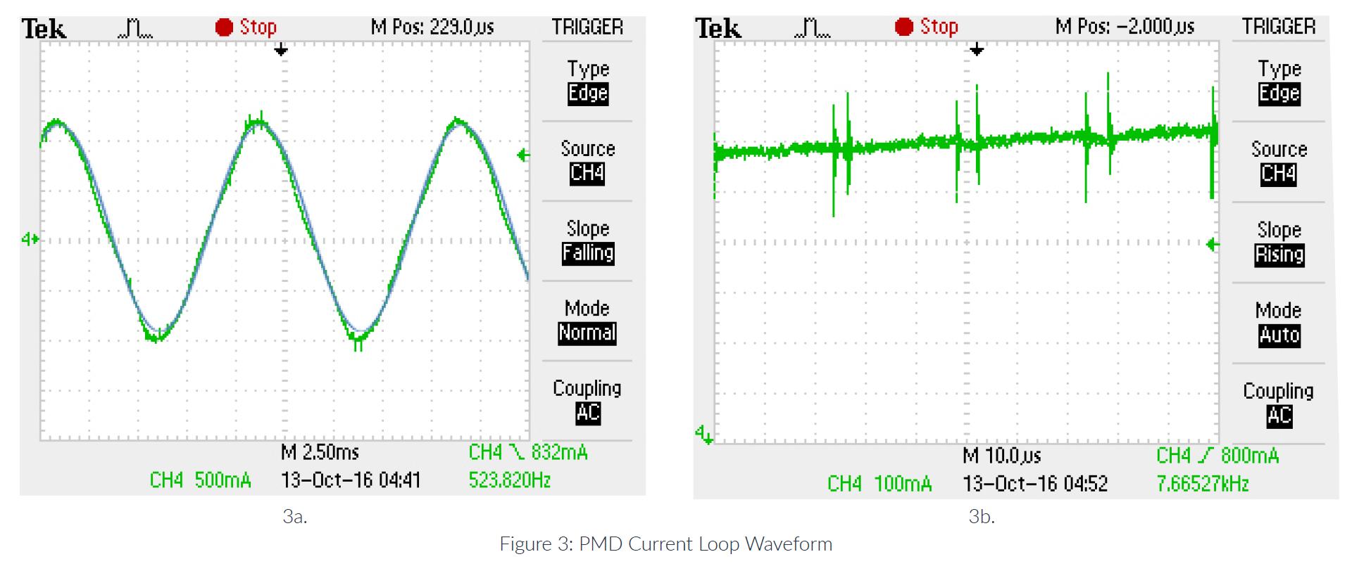 Reduce Step Motor Noise Using PMD Digital Current Loop